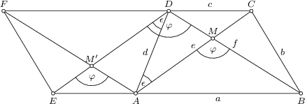 "<math> \begin{tikzpicture}[>=latex, font=\footnotesize, scale=1] \coordinate(a) at (0,0); \coordinate(b) at (5,0); \coordinate(c) at (3.5,2.5); \coordinate(d) at (1,2.5); \coordinate(e) at (-2.5,0); \coordinate(f) at (-4,2.5); \coordinate(m) at (intersection of a--c and b--d); \coordinate(m2) at (intersection of a--f and e--d); \draw (a) -- (b) -- (c) -- (d) -- cycle; \draw (a) -- (c); \draw (b) -- (d); \draw (a) -- (e) -- (f) -- (d); \draw (e) -- (d); \draw (a) -- (f); \foreach \P in {a,b,c,d,e,f,m,m2} { \draw[fill=white] (\P) circle (0.05);} \node[below] at (a) {$A$}; \node[below] at (b) {$B$}; \node[above] at (c) {$C$}; \node[above] at (d) {$D$}; \node[below] at (e) {$E$}; \node[above] at (f) {$F$}; \node[above] at (m) {$M$}; \node[above] at (m2) {$M""$}; \node[below] at ($(a)!0.5!(b)$) {$a$}; \node[right] at ($(c)!0.5!(b)$) {$b$}; \node[above] at ($(c)!0.5!(d)$) {$c$}; \node[left] at ($(a)!0.5!(d)$) {$d$}; \node[above] at ($(c)!0.5!(a)$) {$e$}; \node[above] at ($(b)!0.5!(d)$) {$f$}; \draw pic [draw, angle radius=6mm, %angle eccentricity=1.3, ""$\epsilon$"", ] {angle =c--a--d}; \draw pic [draw, angle radius=6mm, %angle eccentricity=1.3, ""$\epsilon$"", ] {angle =e--d--a}; \draw pic [draw, angle radius=6mm, %angle eccentricity=1.3, ""$\varphi$"", ] {angle =a--m--b}; \draw pic [draw, angle radius=8mm, %angle eccentricity=1.3, ""$\varphi$"", ] {angle =e--d--b}; \draw pic [draw, angle radius=6mm, %angle eccentricity=1.3, ""$\varphi$"", ] {angle =e--m2--a}; \end{tikzpicture} </math>"