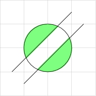 <math>  \begin{tikzpicture} \draw [help lines] (-2,-2) grid (2,2); \fill[green!50] (0.447,0.895) arc (62:208:1); \fill[green!50] (-0.447,-0.895) arc (242:388:1); \draw (-1.5,-1) -- (1,1.5); \draw (-1,-1.5) -- (1.5,1); \draw(0,0) circle (1); \end{tikzpicture} </math>