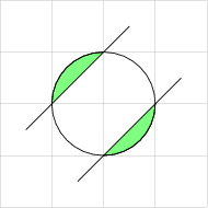 <math> \begin{tikzpicture} \draw [help lines] (-2,-2) grid (2,2); \draw[fill=green!50] (0,1) arc (90:180:1); \draw[fill=green!50] (0,-1) arc (270:360:1); \draw (-1.5,-0.5) -- (0.5,1.5); \draw (-0.5,-1.5) -- (1.5,0.5); \draw(0,0) circle (1); \end{tikzpicture} </math>