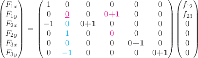 <math>\begin{pmatrix} F_{1x}\\F_{1y}\\F_{2x}\\F_{2y}\\F_{3x}\\F_{3y}\end{pmatrix} = \begin{pmatrix} 1&0&0&0&0&0\\ 0&\textcolor{magenta}{\underline{0}}}&0&\textcolor{magenta}{0\textbf{+1}}&0&0\\ -1&\textcolor{cyan}{0}&0\textbf{+1}&0&0&0\\ 0&\textcolor{cyan}{1}&0&\textcolor{magenta}{\underline{0}}&0&0\\ 0&\textcolor{cyan}{0}&0&0&0\textbf{+1}&0\\ 0&\textcolor{cyan}{-1}&0&0&0&0\textbf{+1} \end{pmatrix}\begin{pmatrix} f_{12}\\f_{23}\\0\\0\\0\\0\end{pmatrix}</math>